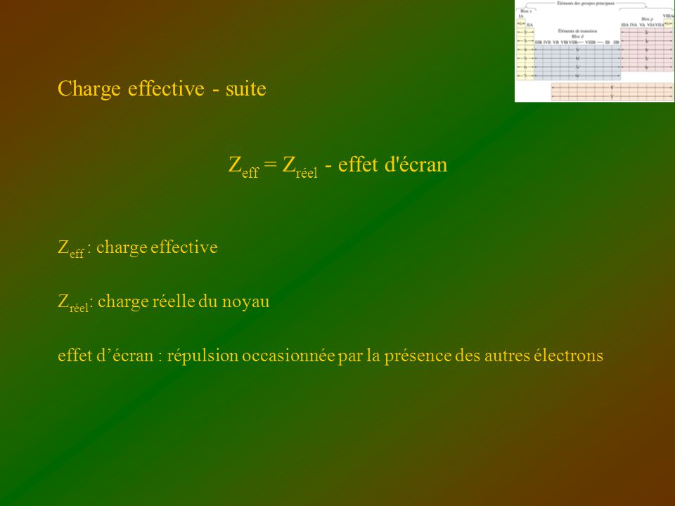 Charge effective - suite