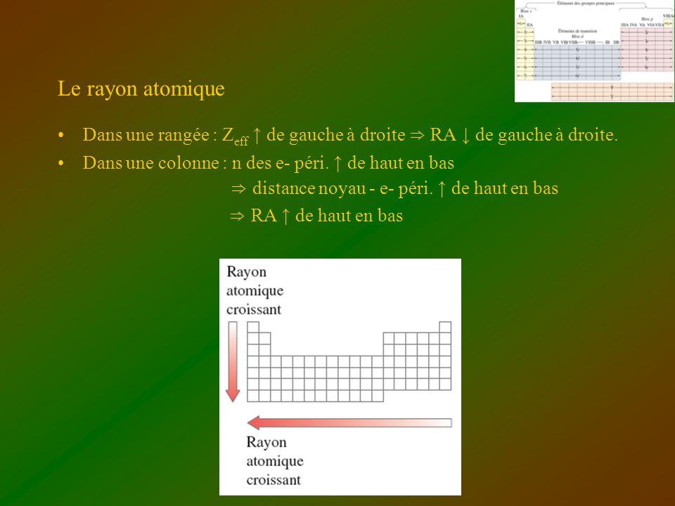 Le rayon atomique Dans une rangée : Zeff ↑ de gauche à droite ⇒ RA ↓ de gauche à droite. Dans une colonne : n des e- péri. ↑ de haut en bas.