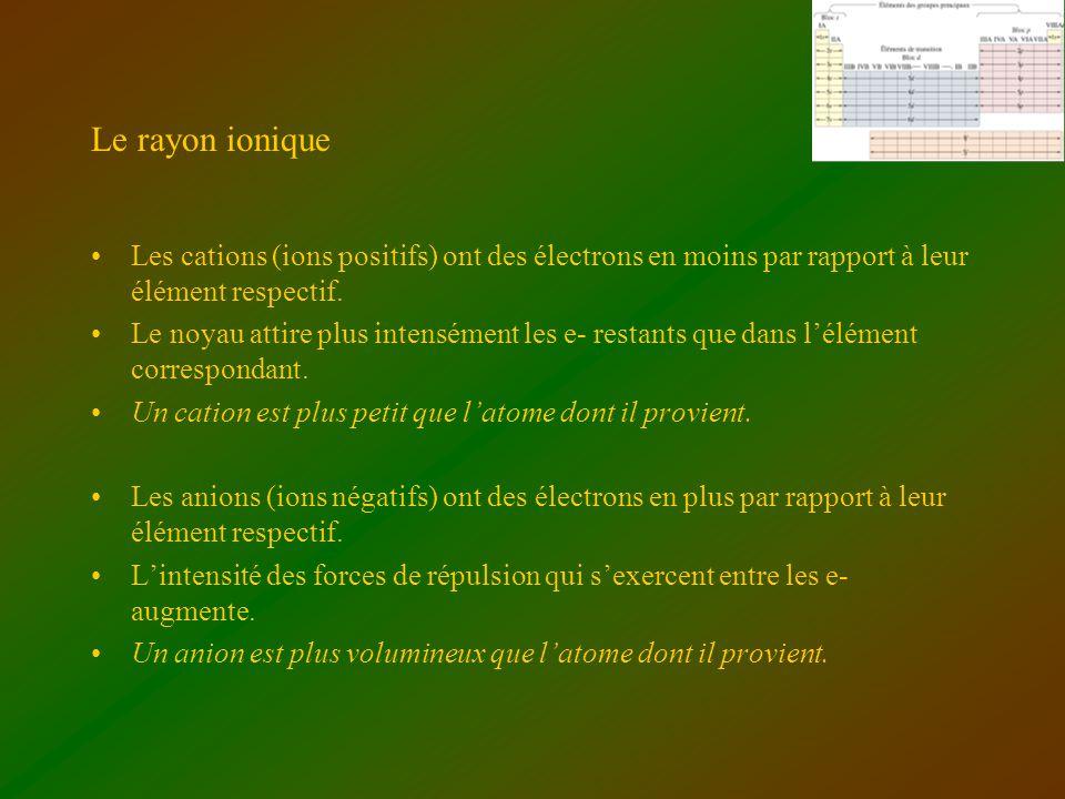 Le rayon ionique Les cations (ions positifs) ont des électrons en moins par rapport à leur élément respectif.