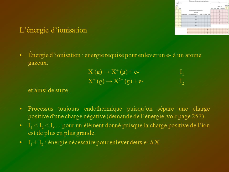 L'énergie d'ionisation