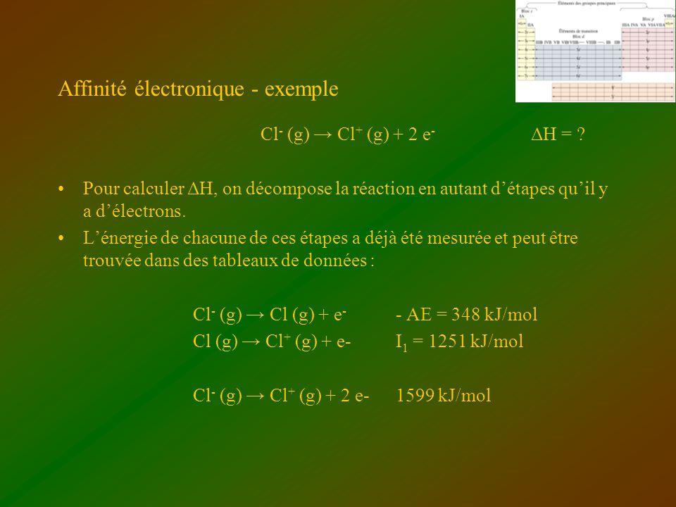 Affinité électronique - exemple