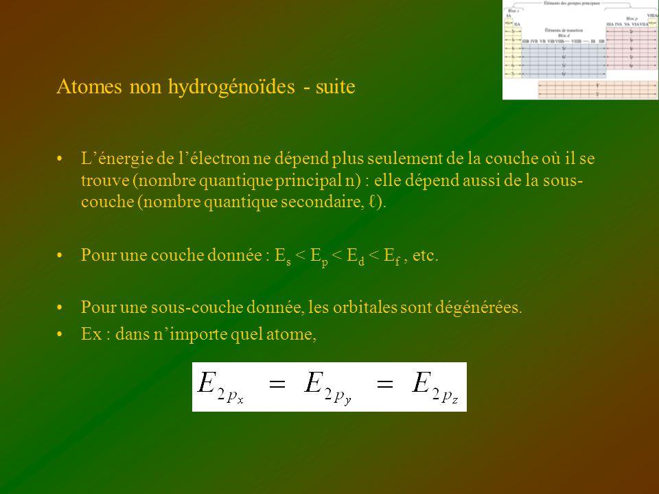Atomes non hydrogénoïdes - suite