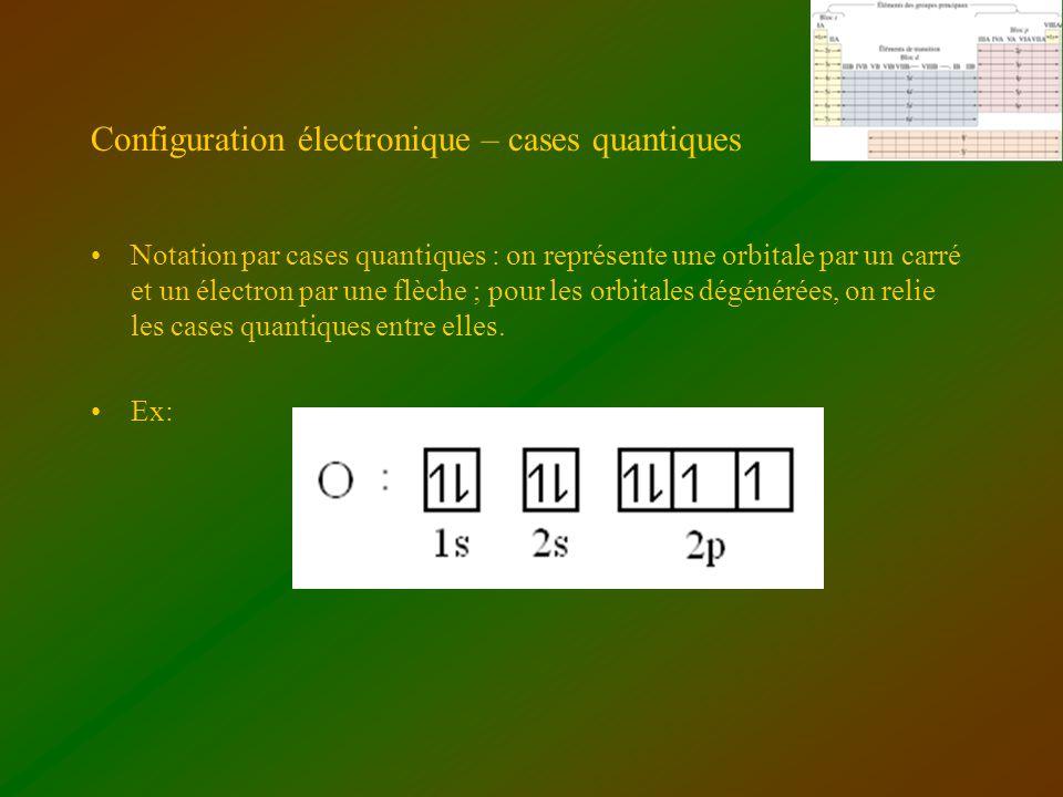 Configuration électronique – cases quantiques