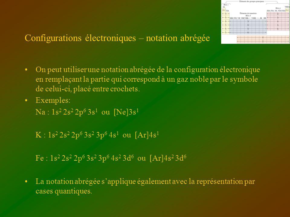 Configurations électroniques – notation abrégée