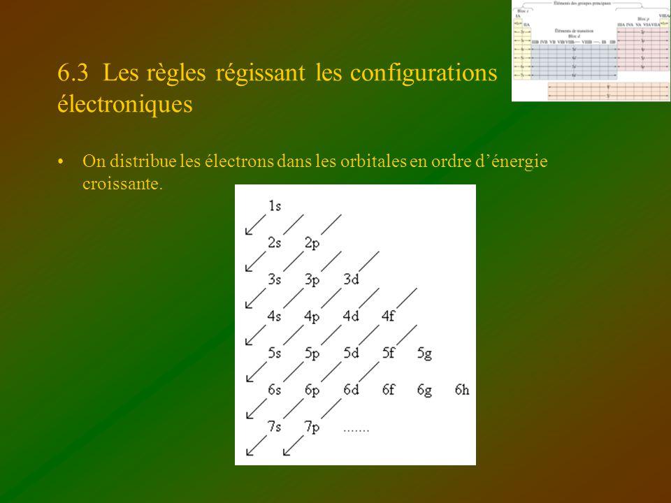 6.3 Les règles régissant les configurations électroniques