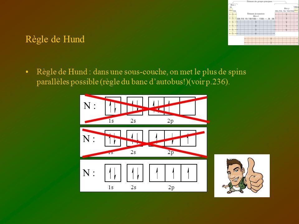 Règle de Hund Règle de Hund : dans une sous-couche, on met le plus de spins parallèles possible (règle du banc d'autobus!)(voir p.236).