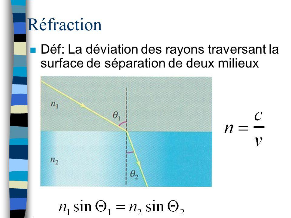 Réfraction Déf: La déviation des rayons traversant la surface de séparation de deux milieux