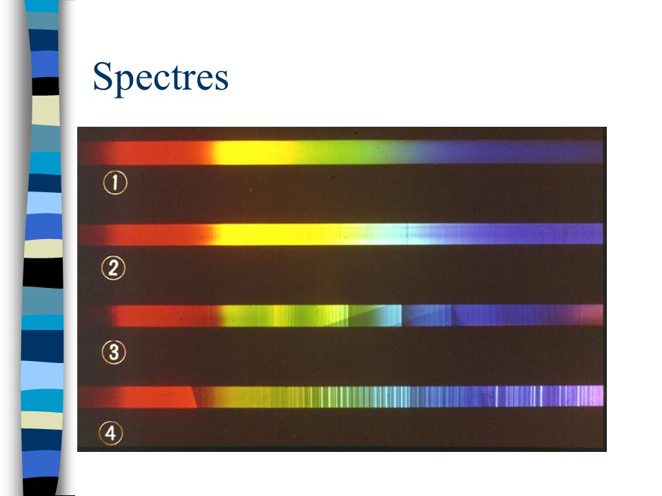 Spectres 1- Lampe électrique 2- Lumière solaire 3- Oxyde d'aluminium
