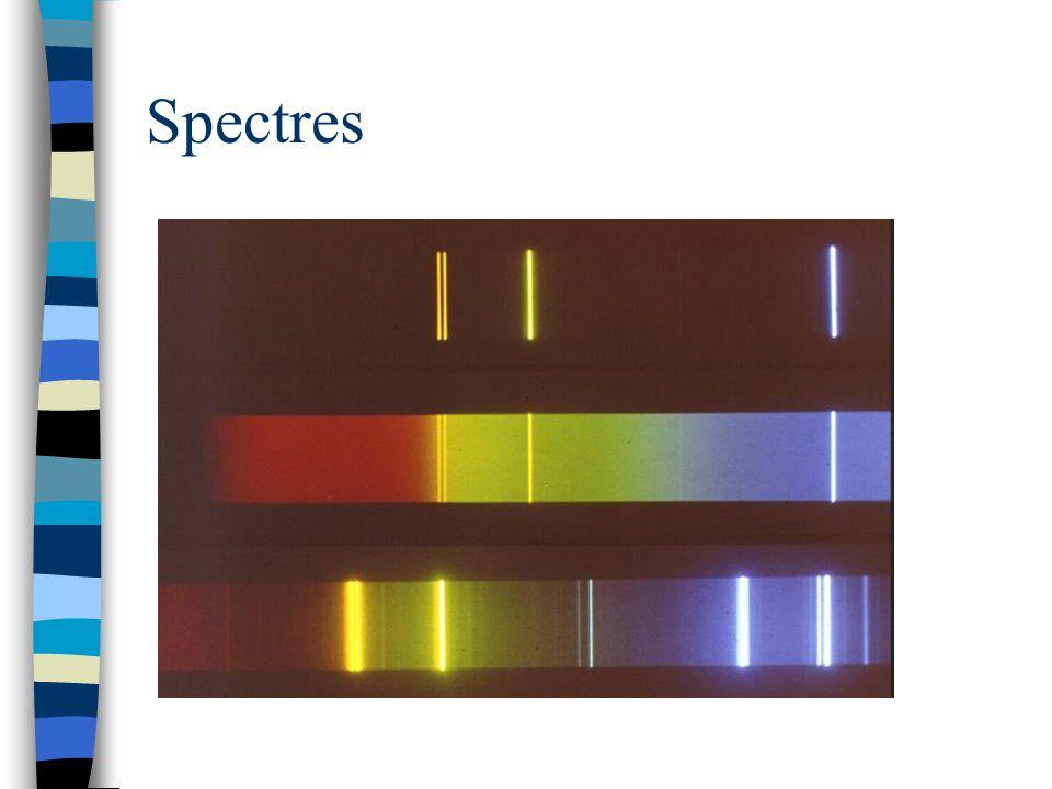 Spectres 1- Lampe au mercure à basse pression.