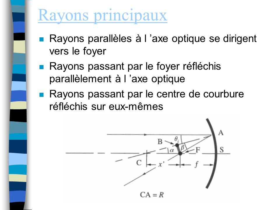 Rayons principaux Rayons parallèles à l 'axe optique se dirigent vers le foyer. Rayons passant par le foyer réfléchis parallèlement à l 'axe optique.