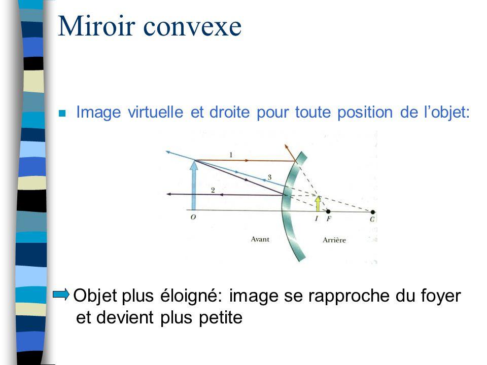 Miroir convexe Image virtuelle et droite pour toute position de l'objet: Objet plus éloigné: image se rapproche du foyer et devient plus petite.
