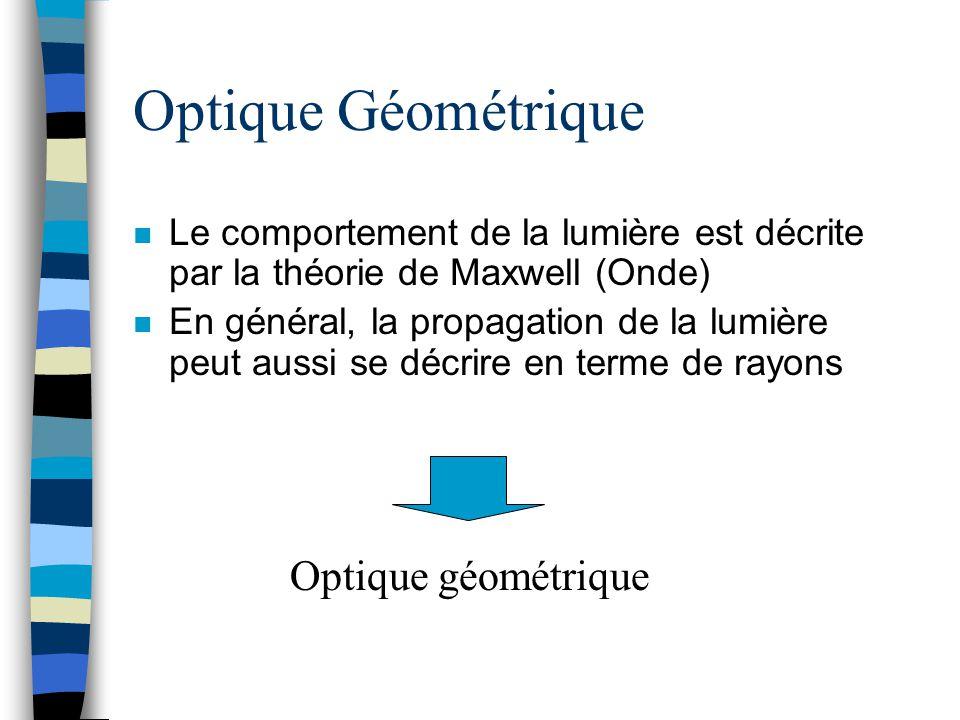 Optique Géométrique Optique géométrique