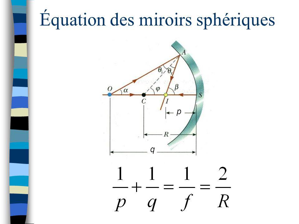 Équation des miroirs sphériques