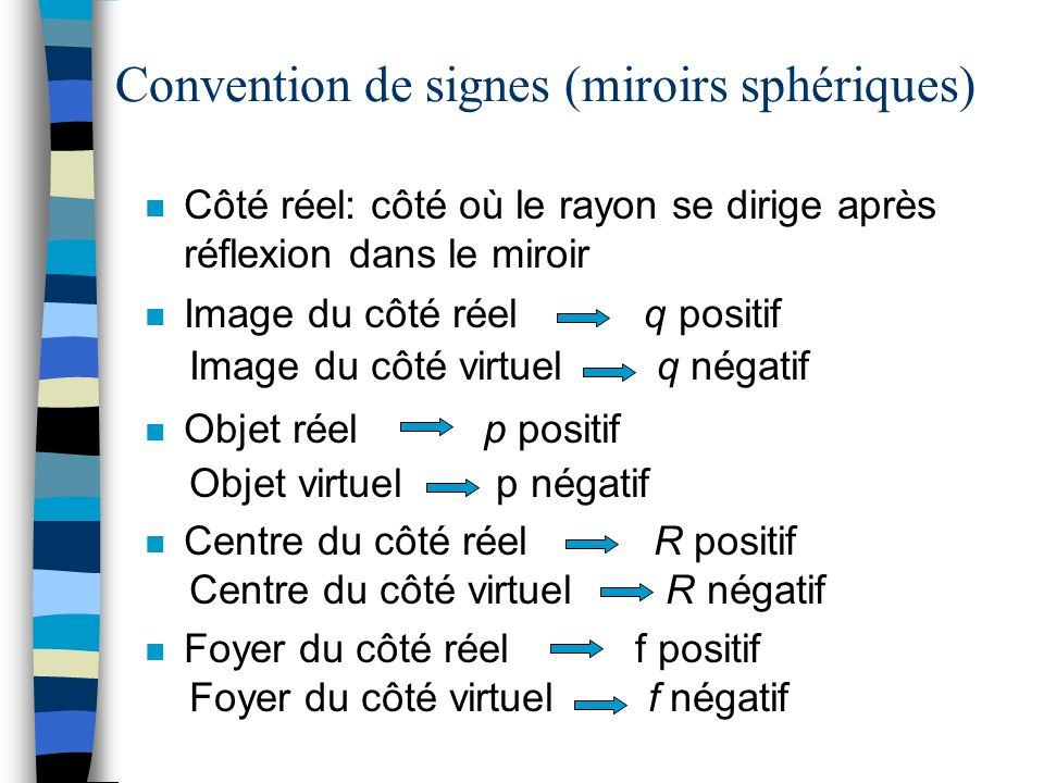 Convention de signes (miroirs sphériques)