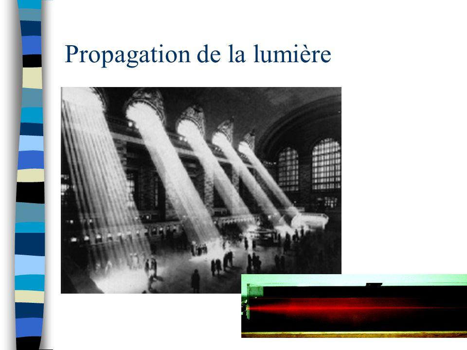 Propagation de la lumière