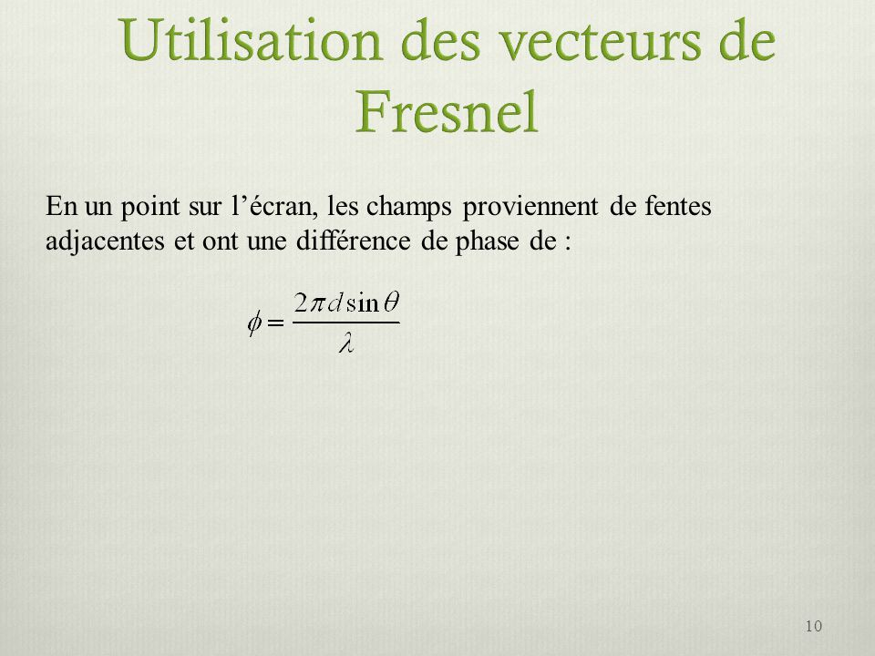 Utilisation des vecteurs de Fresnel