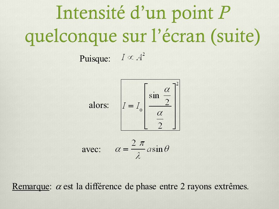 Intensité d'un point P quelconque sur l'écran (suite)