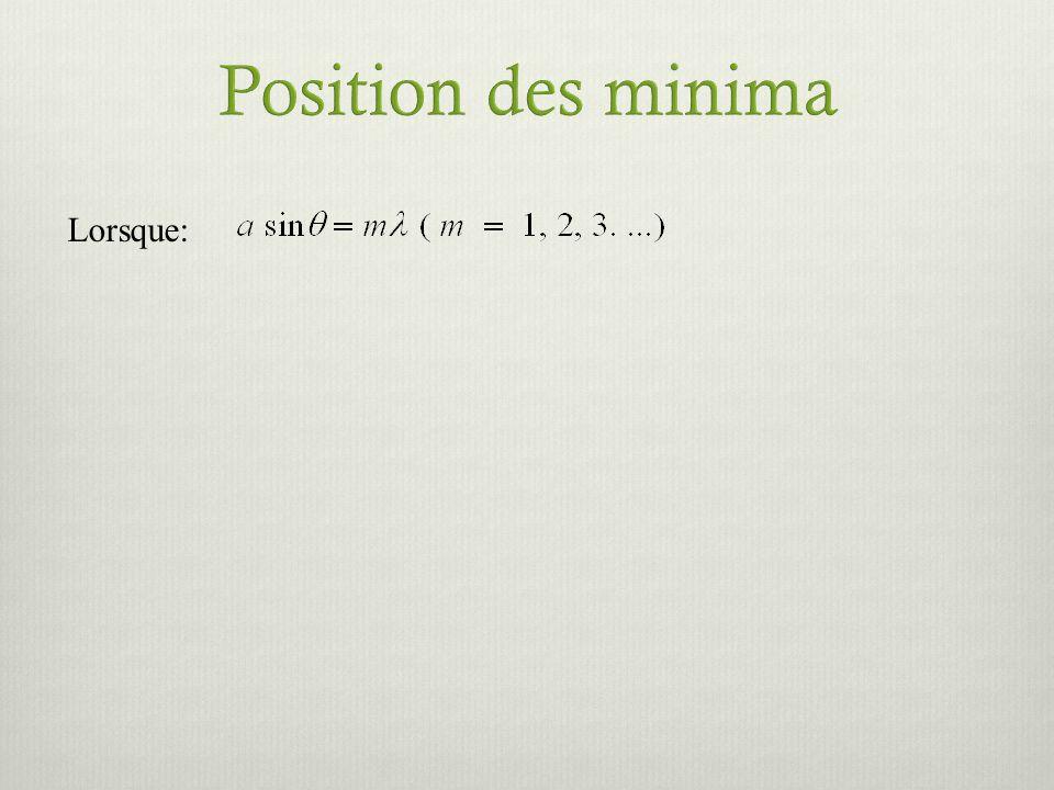 Position des minima Lorsque: