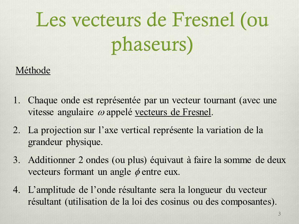 Les vecteurs de Fresnel (ou phaseurs)