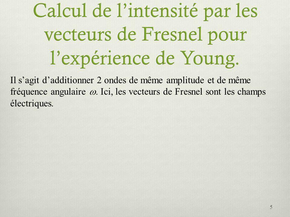 Calcul de l'intensité par les vecteurs de Fresnel pour l'expérience de Young.