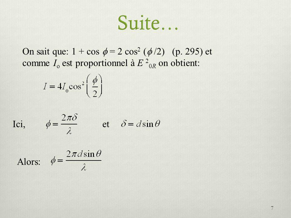 Suite… On sait que: 1 + cos  = 2 cos2 ( /2) (p. 295) et comme Io est proportionnel à E 20R on obtient: