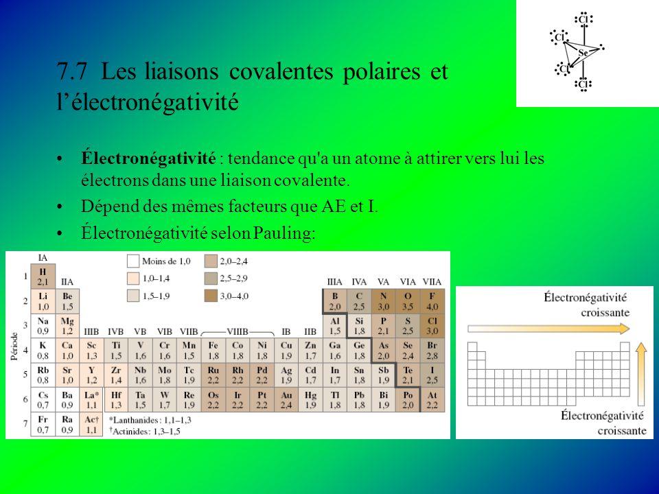 7.7 Les liaisons covalentes polaires et l'électronégativité