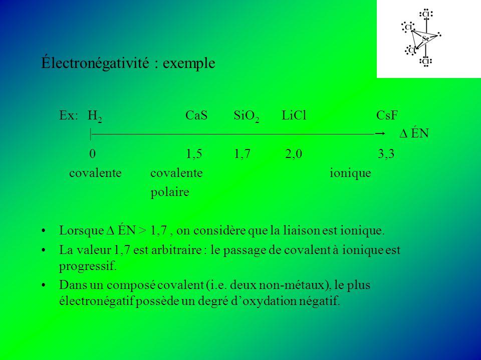 Électronégativité : exemple