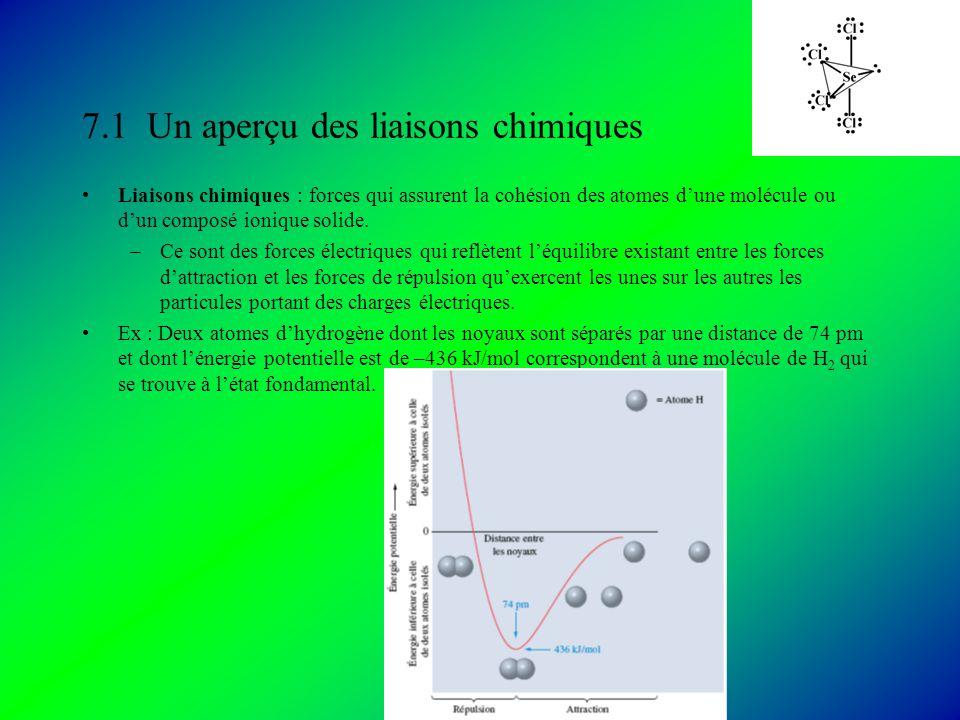 7.1 Un aperçu des liaisons chimiques