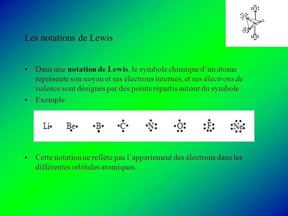 Les notations de Lewis