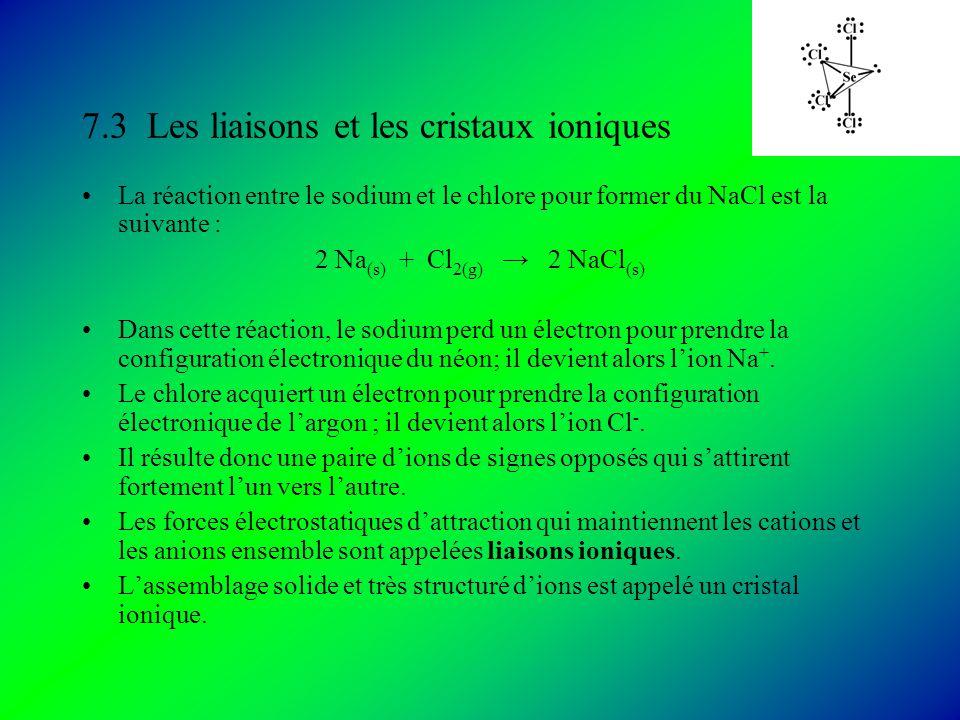7.3 Les liaisons et les cristaux ioniques