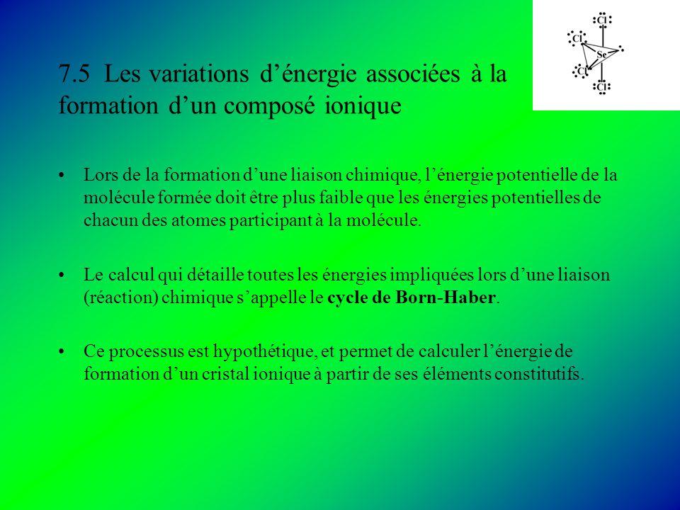 7.5 Les variations d'énergie associées à la formation d'un composé ionique