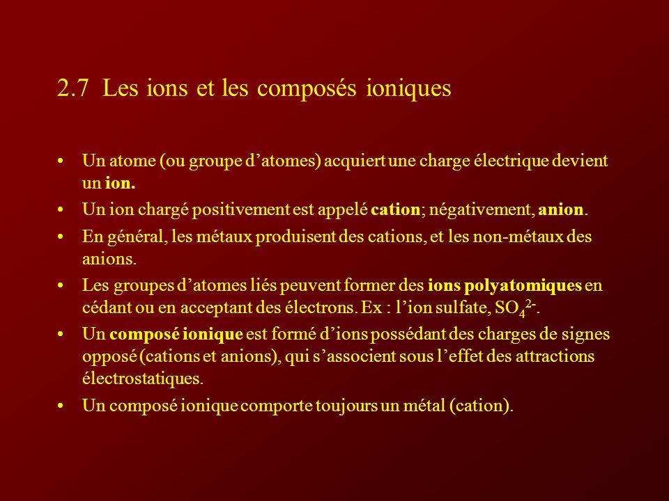 2.7 Les ions et les composés ioniques