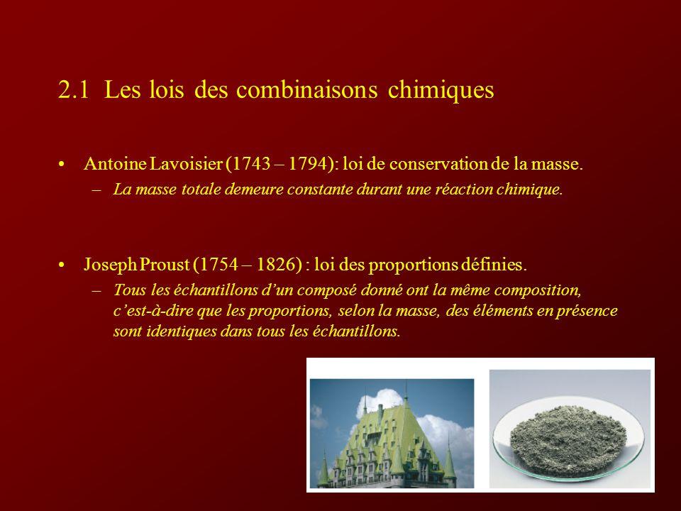 2.1 Les lois des combinaisons chimiques
