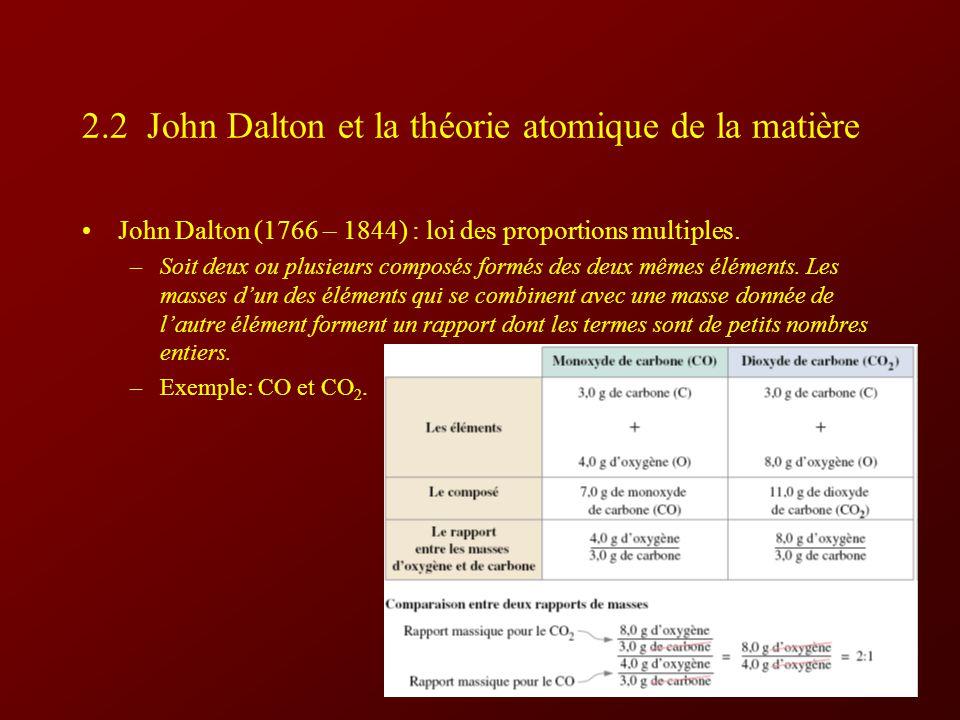 2.2 John Dalton et la théorie atomique de la matière