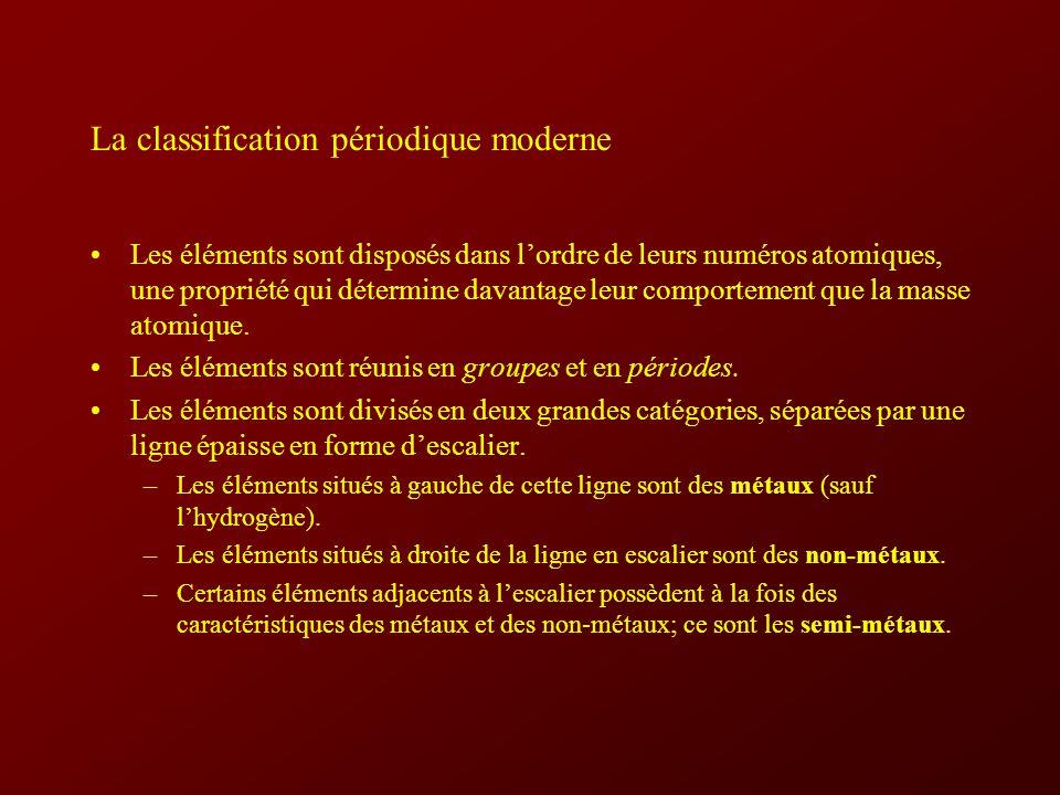 La classification périodique moderne