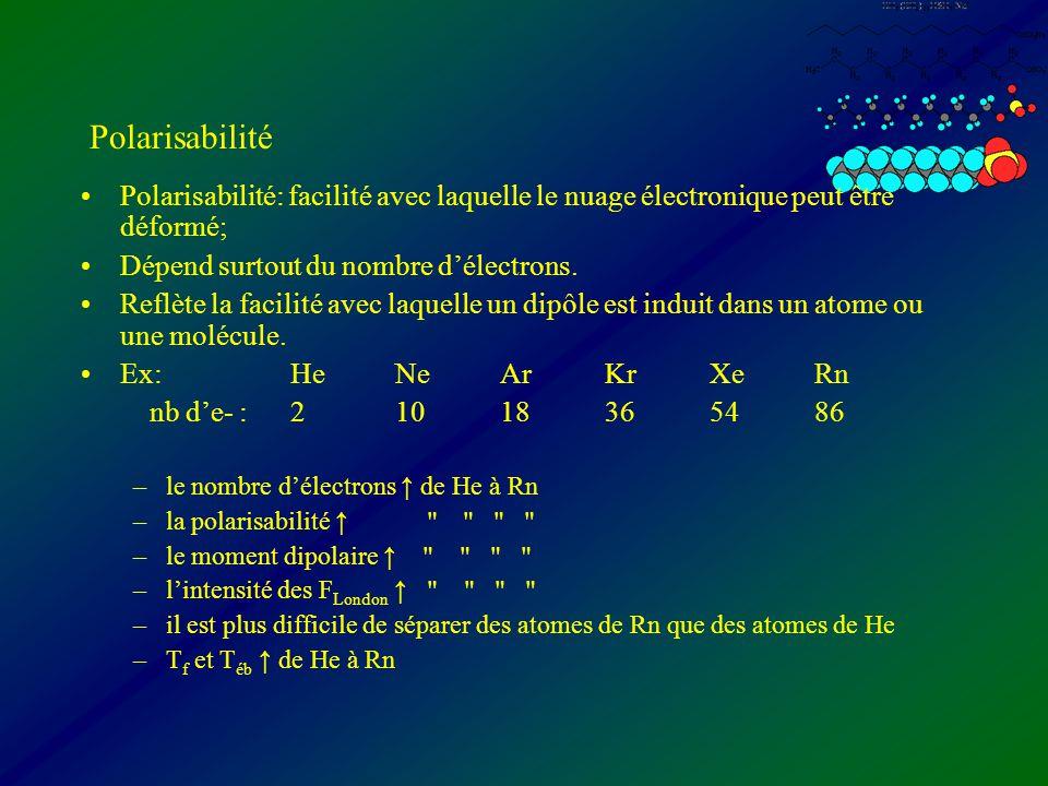Polarisabilité Polarisabilité: facilité avec laquelle le nuage électronique peut être déformé; Dépend surtout du nombre d'électrons.