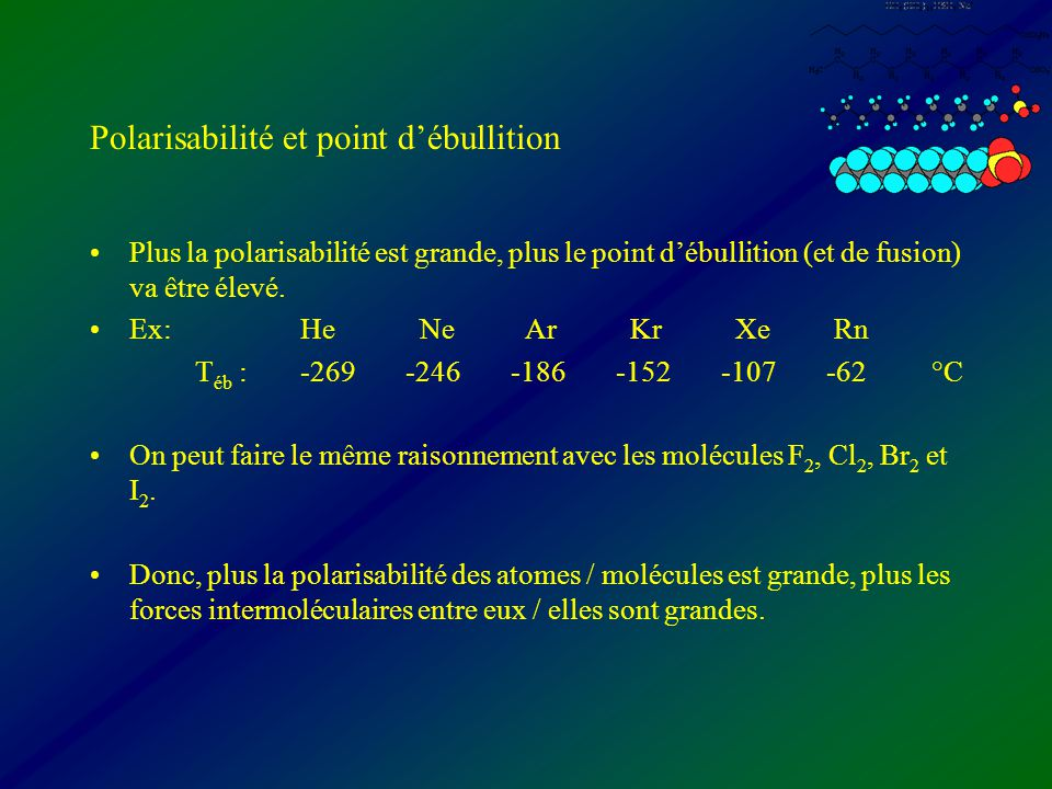 Polarisabilité et point d'ébullition