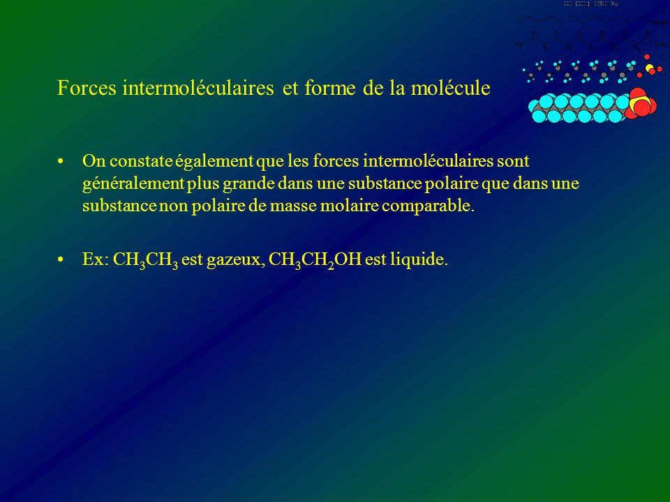 Forces intermoléculaires et forme de la molécule