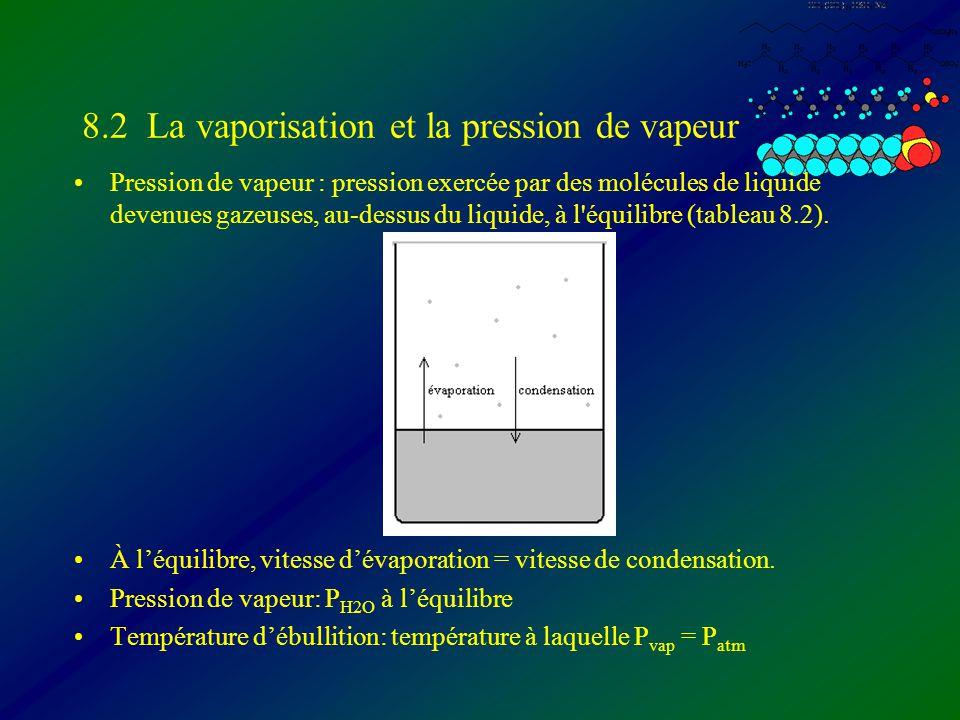 8.2 La vaporisation et la pression de vapeur