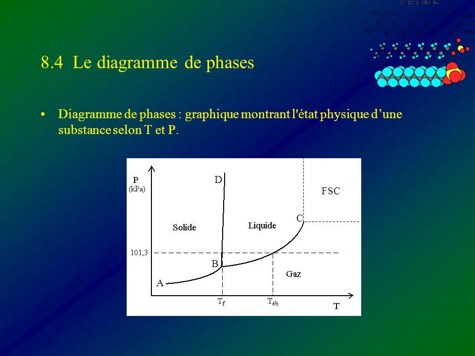 8.4 Le diagramme de phases Diagramme de phases : graphique montrant l état physique d'une substance selon T et P.