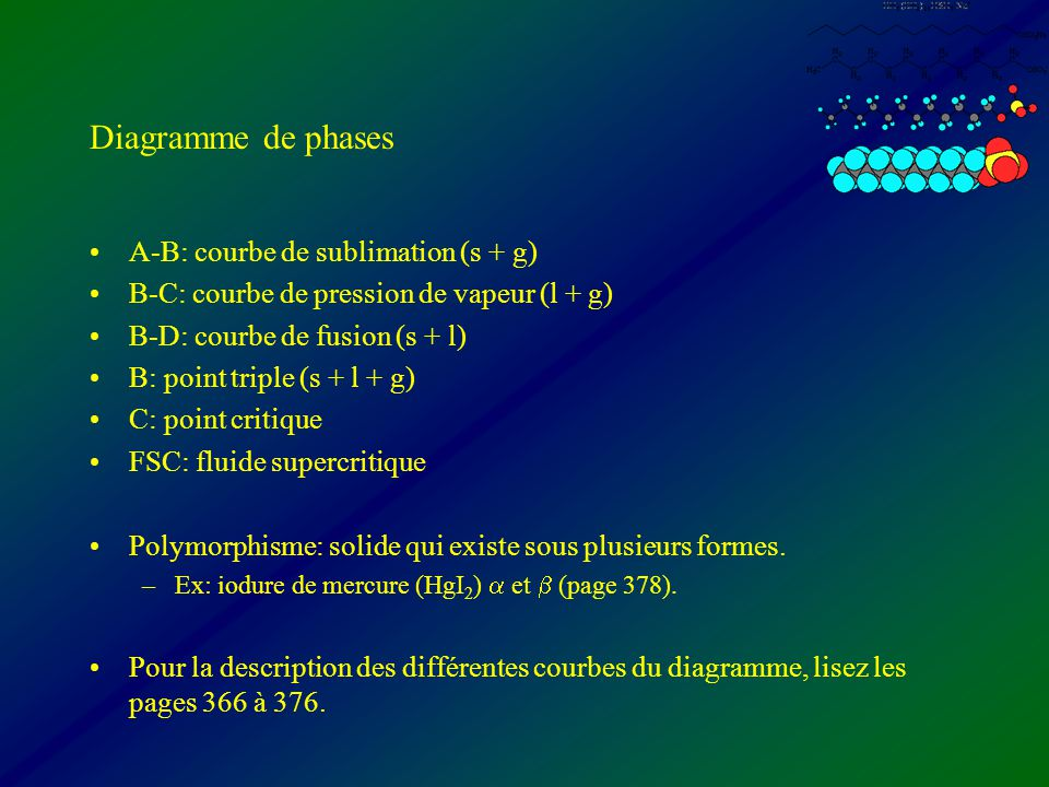 Diagramme de phases A-B: courbe de sublimation (s + g)