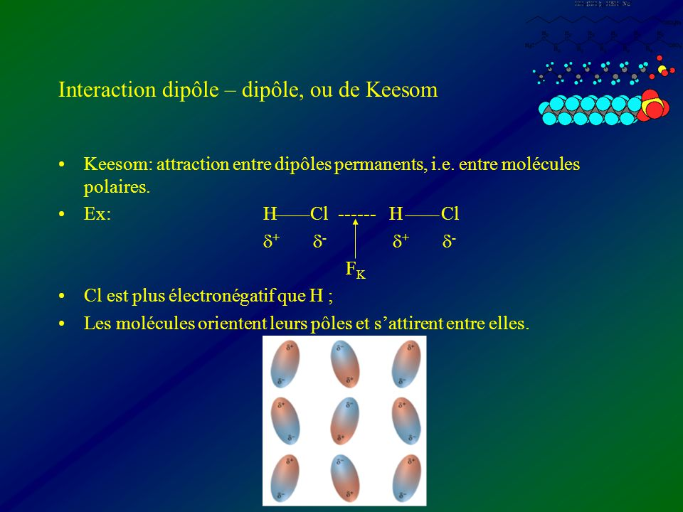 Interaction dipôle – dipôle, ou de Keesom