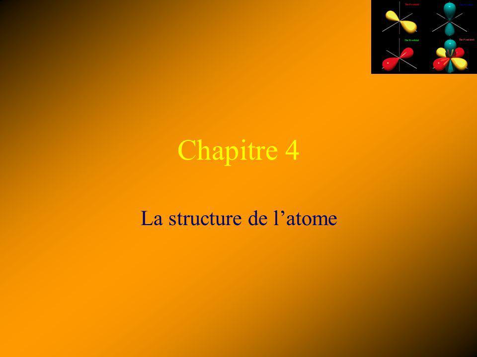 La structure de l'atome