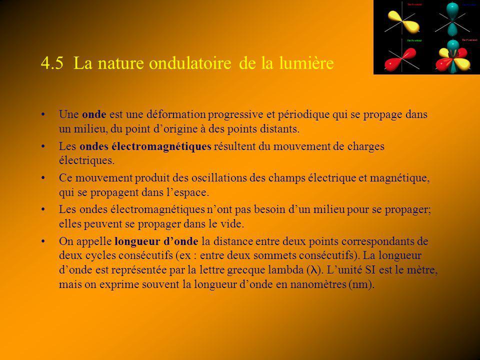 4.5 La nature ondulatoire de la lumière