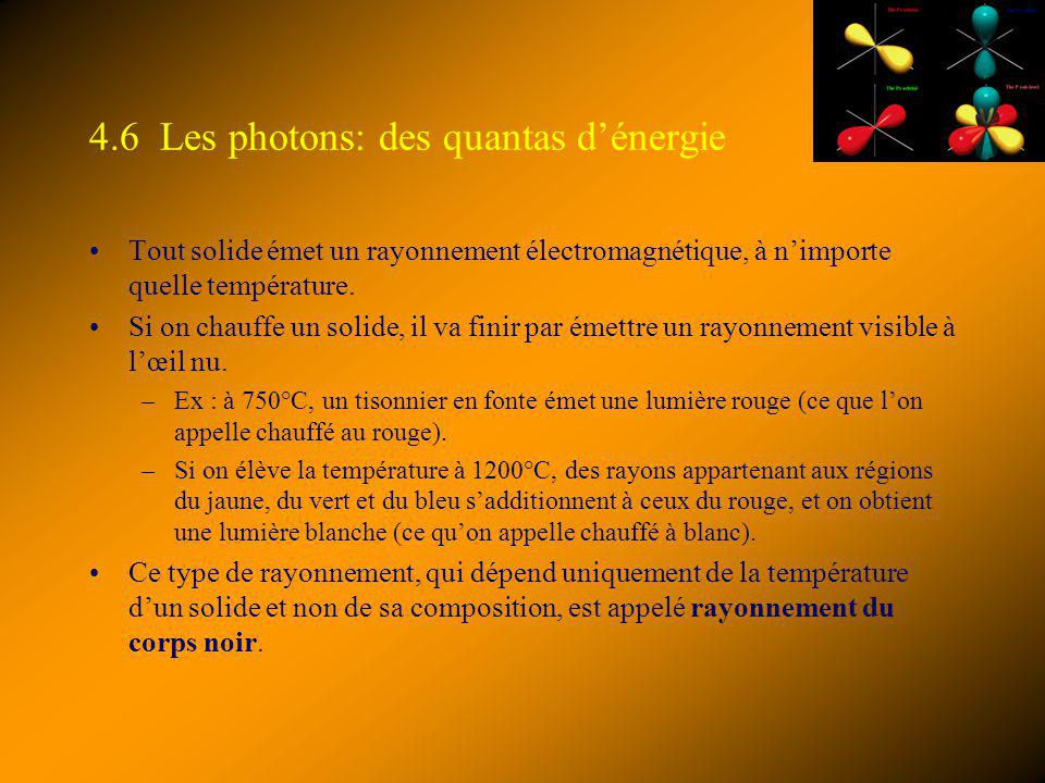 4.6 Les photons: des quantas d'énergie