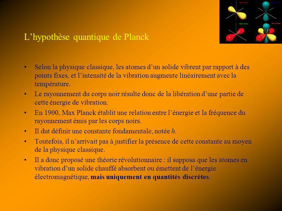 L'hypothèse quantique de Planck