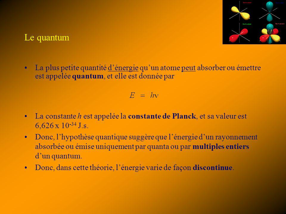 Le quantum La plus petite quantité d'énergie qu'un atome peut absorber ou émettre est appelée quantum, et elle est donnée par