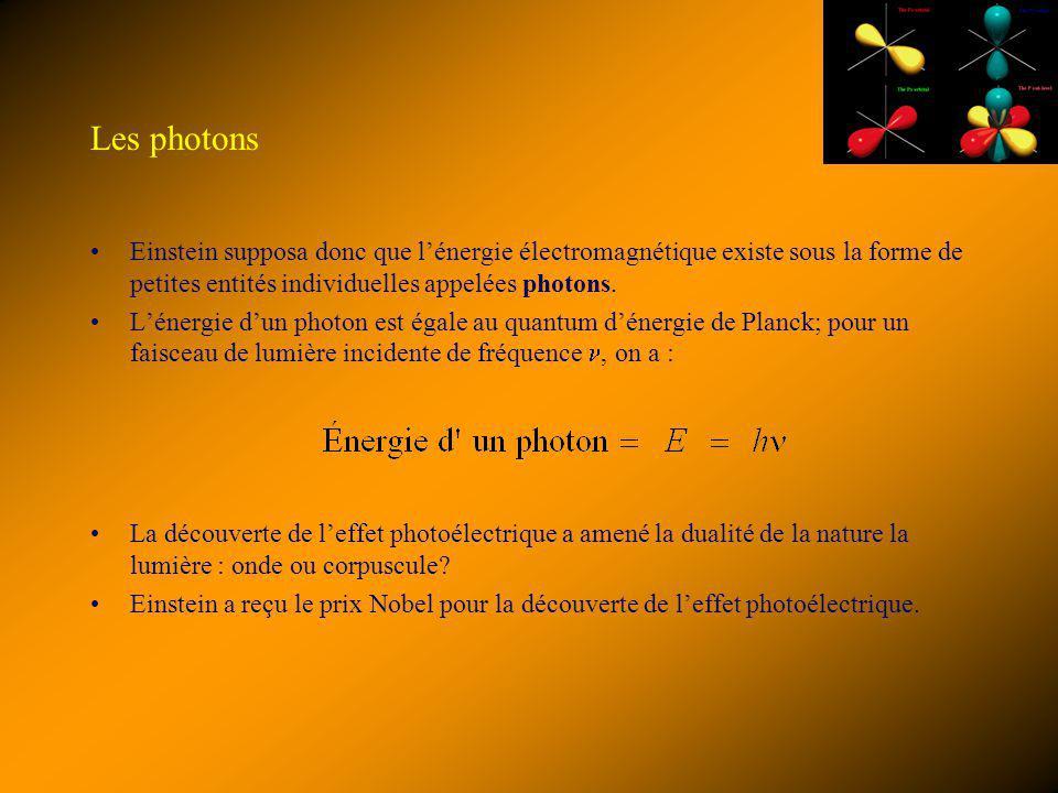 Les photons Einstein supposa donc que l'énergie électromagnétique existe sous la forme de petites entités individuelles appelées photons.