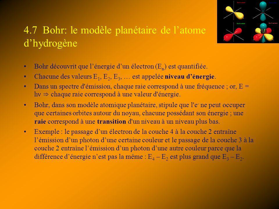 4.7 Bohr: le modèle planétaire de l'atome d'hydrogène