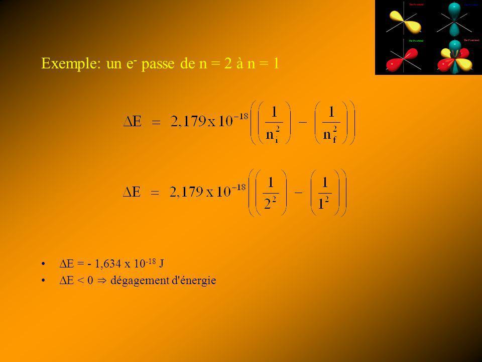 Exemple: un e- passe de n = 2 à n = 1